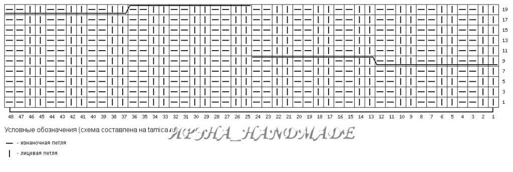 Бирюзовый шарф - схема