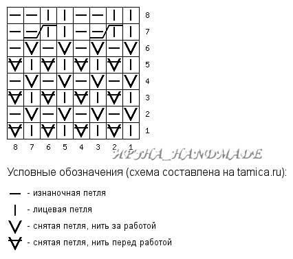 Шапка «Колокольчик» омбре - схема 1
