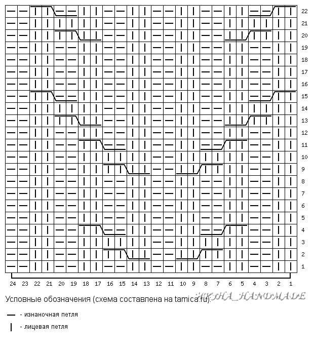 Шапка «Колокольчик» омбре - схема 2