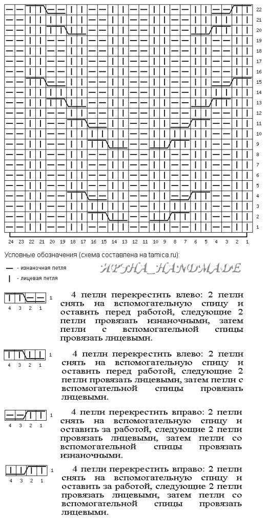 Снуд «Колокольчик» омбре - схема вязания
