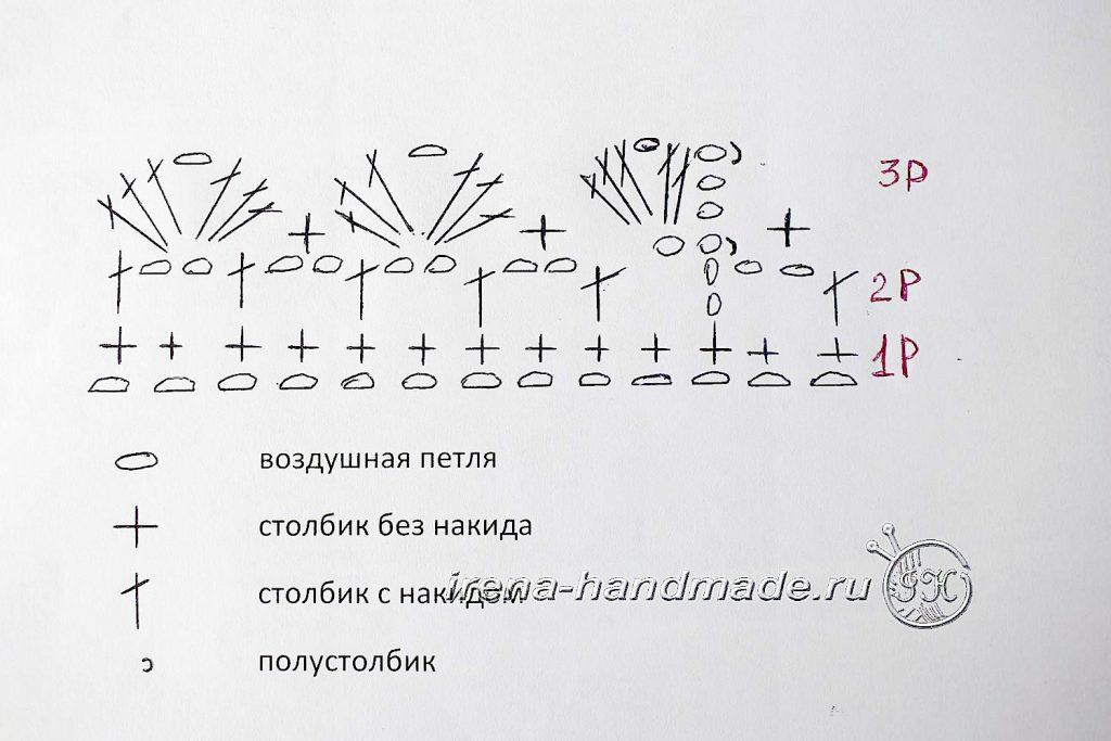 Ажурные митенки с узором «Листья» - схема 3 - ажурный край