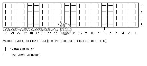 Скандинавский платок «Огонек» - схема 2 - вертикальные полосы