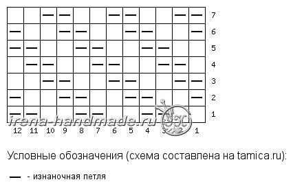Скандинавский платок «Огонек» - схема 4 - диагональные штрихи