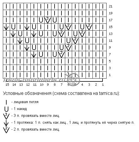Скандинавский платок «Огонек» - схема 5 - ажур