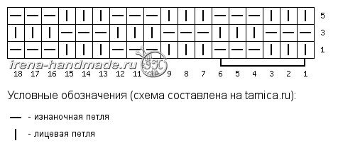 Скандинавский платок «Огонек» - схема 7 - шахматка