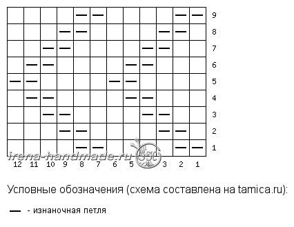 Скандинавский платок «Огонек» - схема 6 - зигзаг