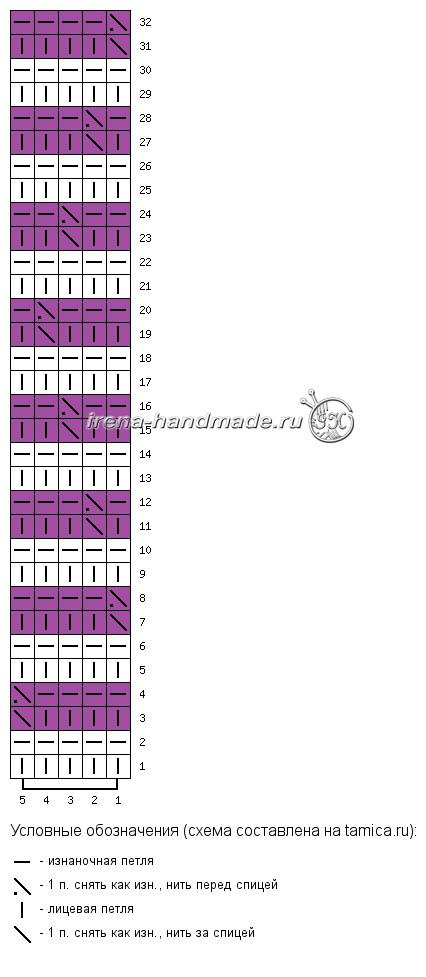 Ленивый жаккард - узор «Циновка» - схема 1 - вязание поворотными рядами