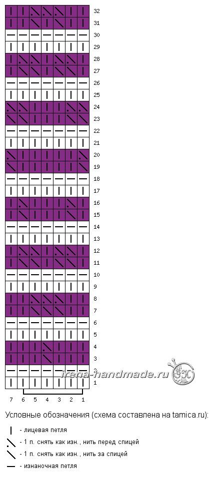 Ленивый жаккард - узор «Веселые ромбы» - схема поворотные ряды
