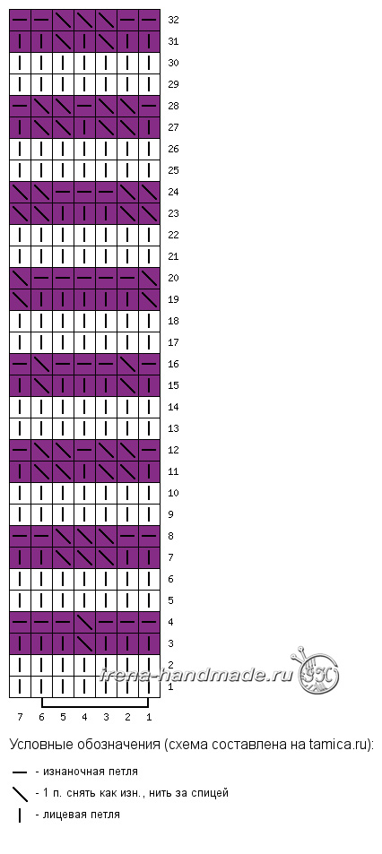 Ленивый жаккард - узор «Веселые ромбы» - схема вязание по кругу