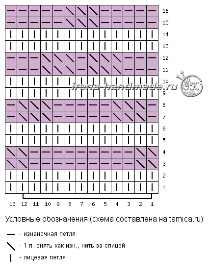 Носки «Вираж» ленивым жаккардом - схема 3 узор «Зигзаг»
