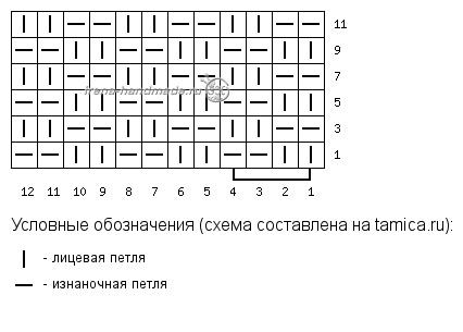 Скандинавский платок «Морской бриз» - схема 5 рельефный узор «Шахматка»