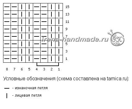 Варежки «Веселый ромбик» - ленивый жаккард - схема 2 - резинка 2 на 2
