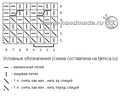 Варежки «Загадка» - ленивый жаккард - схема 1 - полая резинка