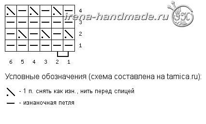 Ажурные митенки ленивым жаккардом - схема 2 - узор со снятыми петлями