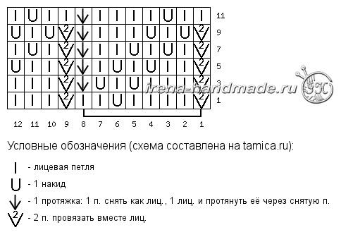 Ажурные митенки ленивым жаккардом - схема 3 - ажур