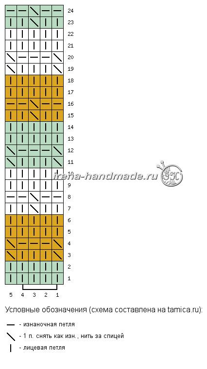 Ажурные митенки ленивым жаккардом - схема 4 - ленивый жаккард 1