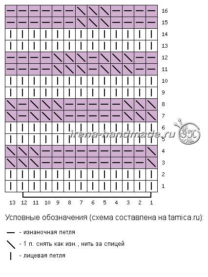 Двойные варежки «Иней» ленивым жаккардом схема 3 «Зигзаг» правая