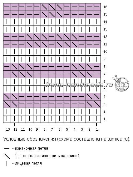 Двойные варежки «Иней» ленивым жаккардом схема 4 «Зигзаг» левая