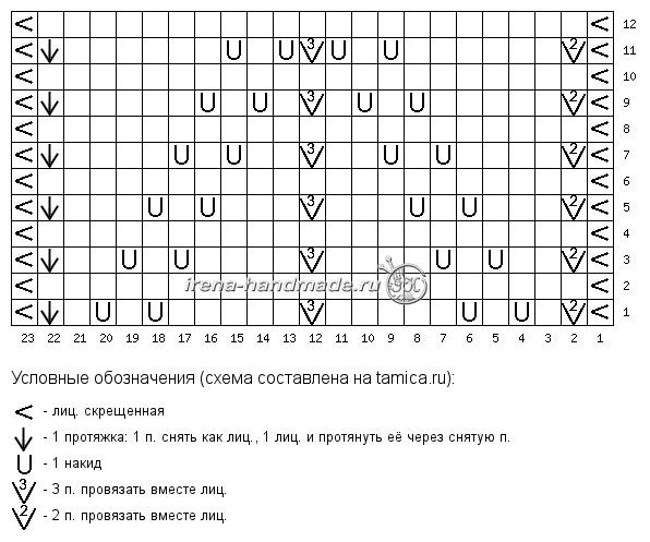 Двойные варежки с ажуром - схема ажурный узор «Ракушки»