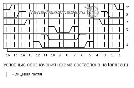 Узор «Мускат» с раппортом 16 петель - схема