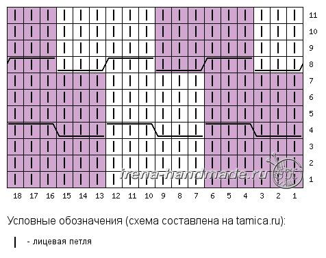 Варежки «Зимушка» узором «плетенка» - схема 2 - плетенка 3 на 3