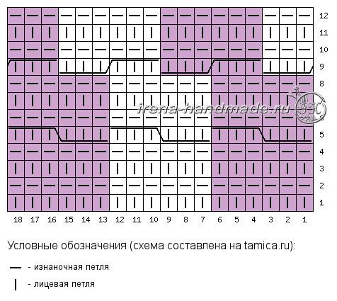 Узор «плетенка» из жгутов - схема 1 «плетенка» поворотные ряды