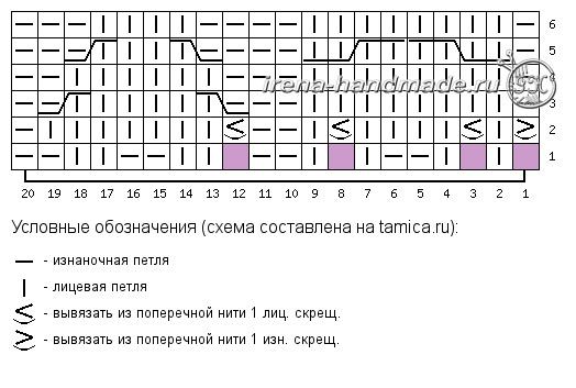Шапка бини с арановым узором - схема прибавления при переходе на основной узор