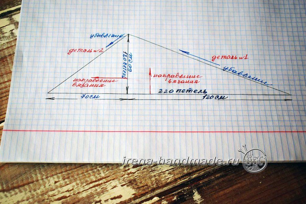 Треугольный платок «Радуга» - схема