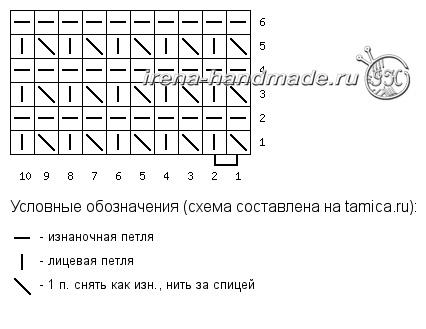 Укрепленная пятка - схема 1 узор со снятыми петлями