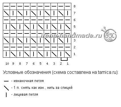 Укрепленная пятка - схема 2 узор со снятыми петлями шахматный