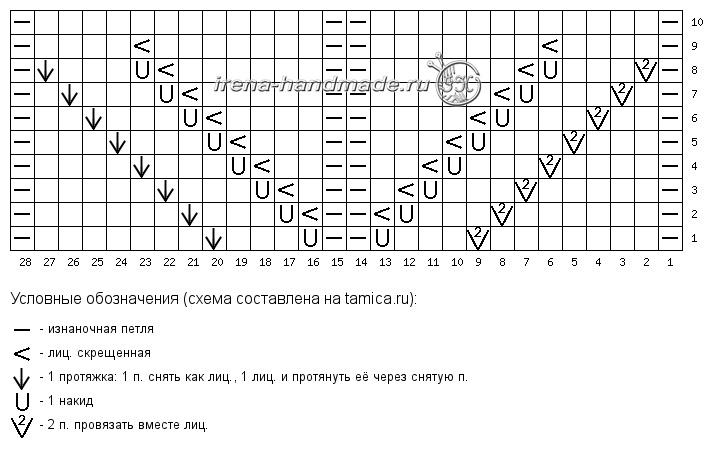 Схема узора для носков «ложная» коса - схема 4 - 56 петель