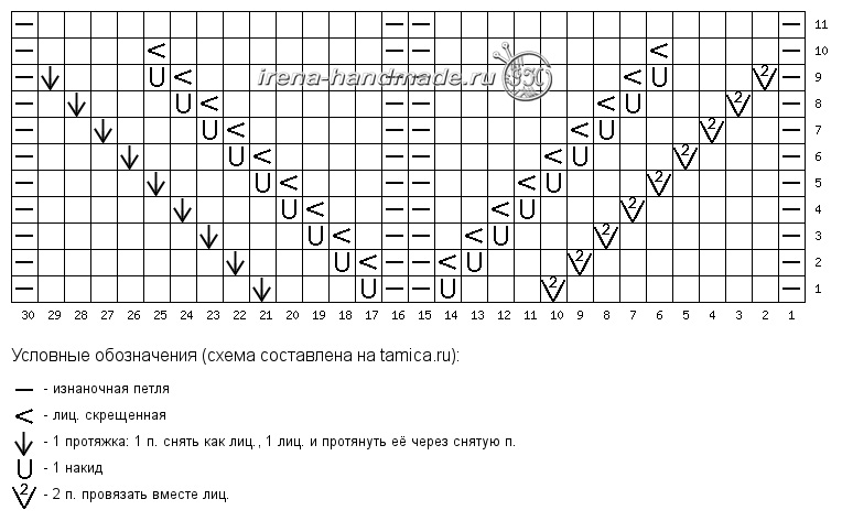 Схема узора для носков «ложная» коса - схема 5 - 60 петель