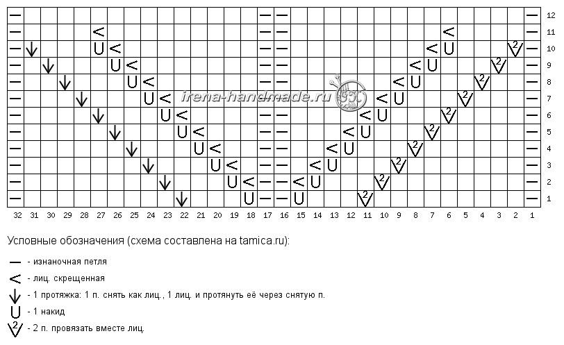 Схема узора для носков «ложная» коса - схема 6 - 64 петли