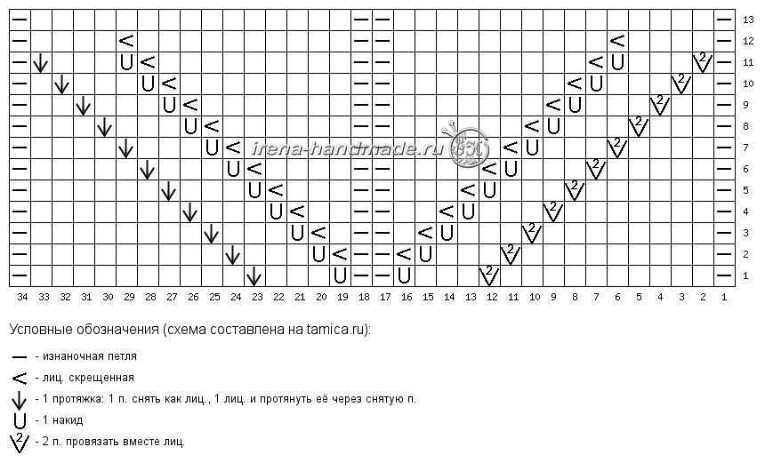 Схема узора для носков «ложная» коса - схема 7 - 68 петель