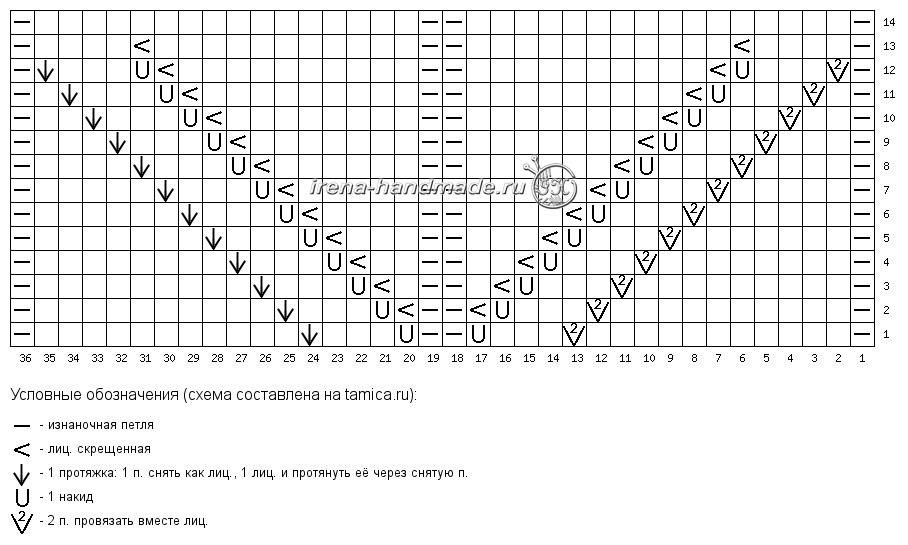 Схема узора для носков «ложная» коса - схема 8 - 72 петли