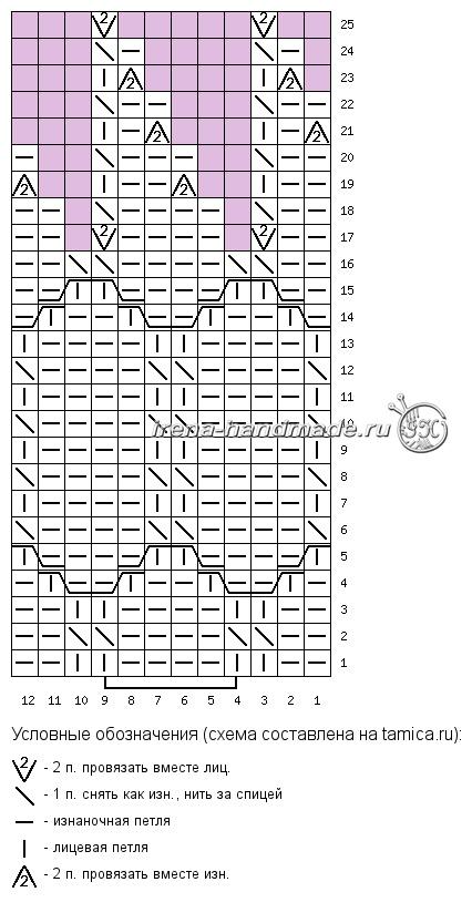 Шапка для мальчика текстурным узором - схема 2 убавления на макушке