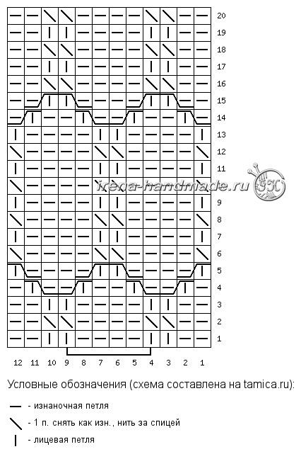 Шапка для мальчика текстурным узором - схема один текстурный узор