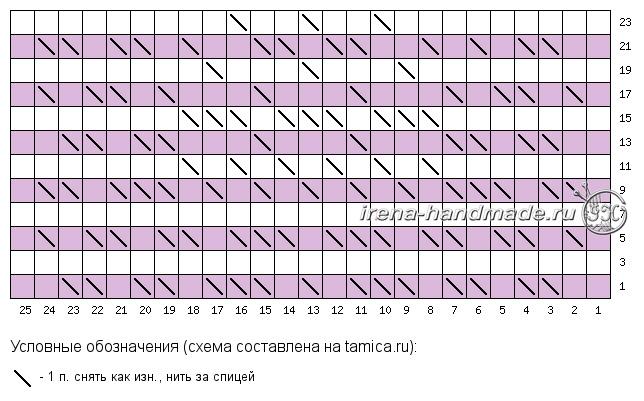 Ажурные носки «Ипомея» - схема 2 - узор «Ипомея»