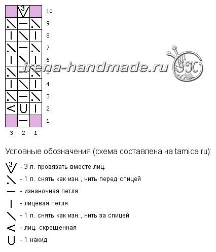 Ажурные носки «Ипомея» - схема 4 -цветок