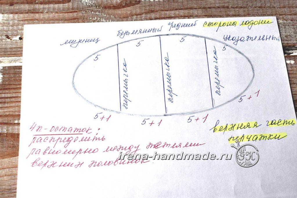 Как связать перчатки - расчет для пальцев - 1