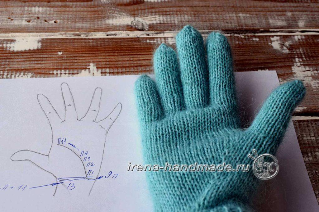 Перчатки с узором «Елочка» - клин правая перчатка