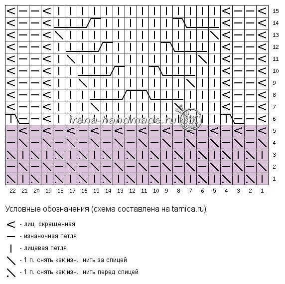 Перчатки с узором «Елочка» - манжета с переходом в узор