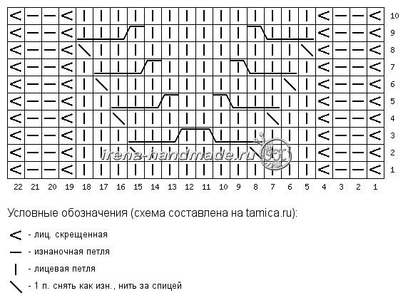 Перчатки с узором «Елочка» - схема узора «Елочка»