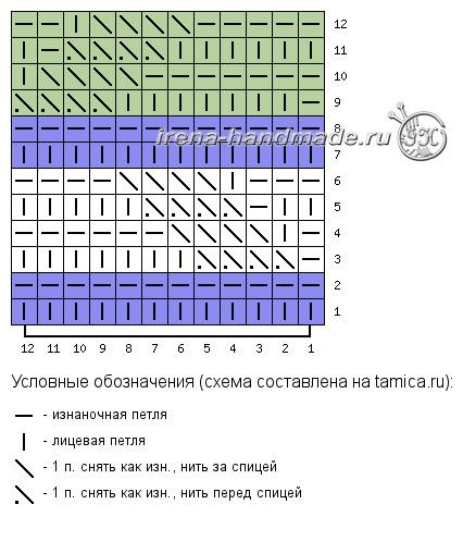 Трехцветный узор в технике ленивого жаккарда «Зигзаг» - схема узора