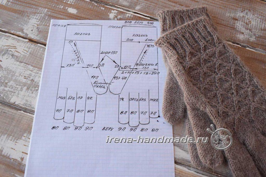 Мужские перчатки «Витторе» - чертеж