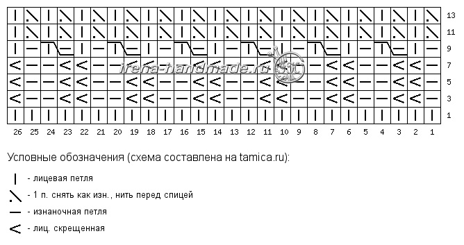 Мужские перчатки «Витторе» - схема 2 манжета левая ладонь
