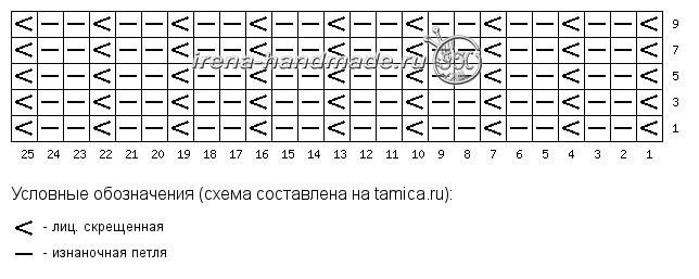 Носки «Французский колосок» - схема 2 манжета