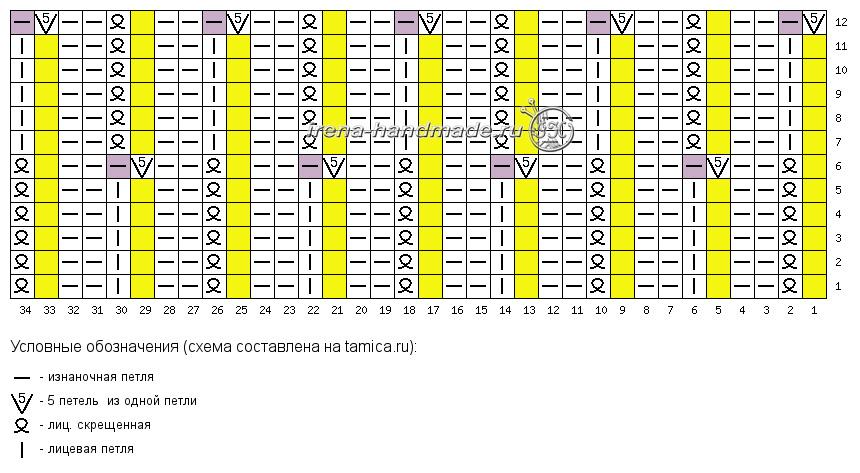 Носки «Французский колосок» - схема 3 основной узор