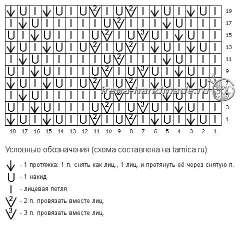 Бактус «Импровизация» - схема Б
