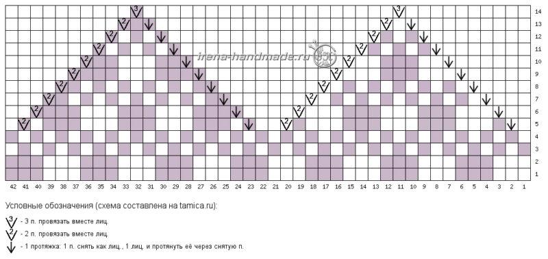 Варежки с жаккардом «Метелица» - схема 3 мысок